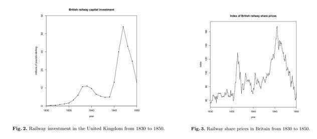 British Railway Mania