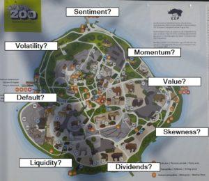 factor zoo