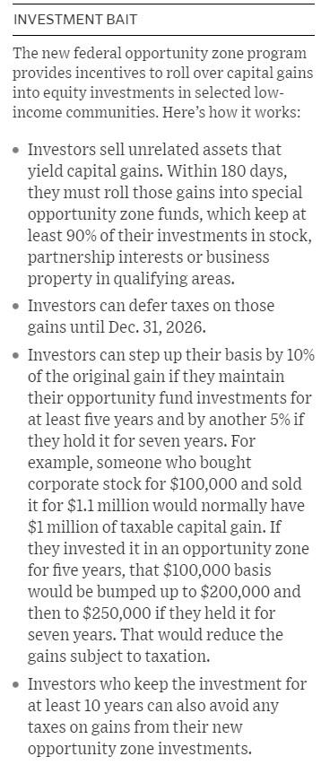 investment bait