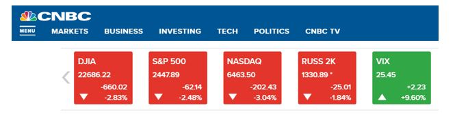 CNBC market data